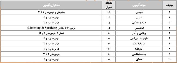 جدول دروس هماهنگ پایه دهم رشته علوم ومعارف اسلامی