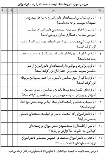 شیوه نامه 9 مدارس معارف اسلامی