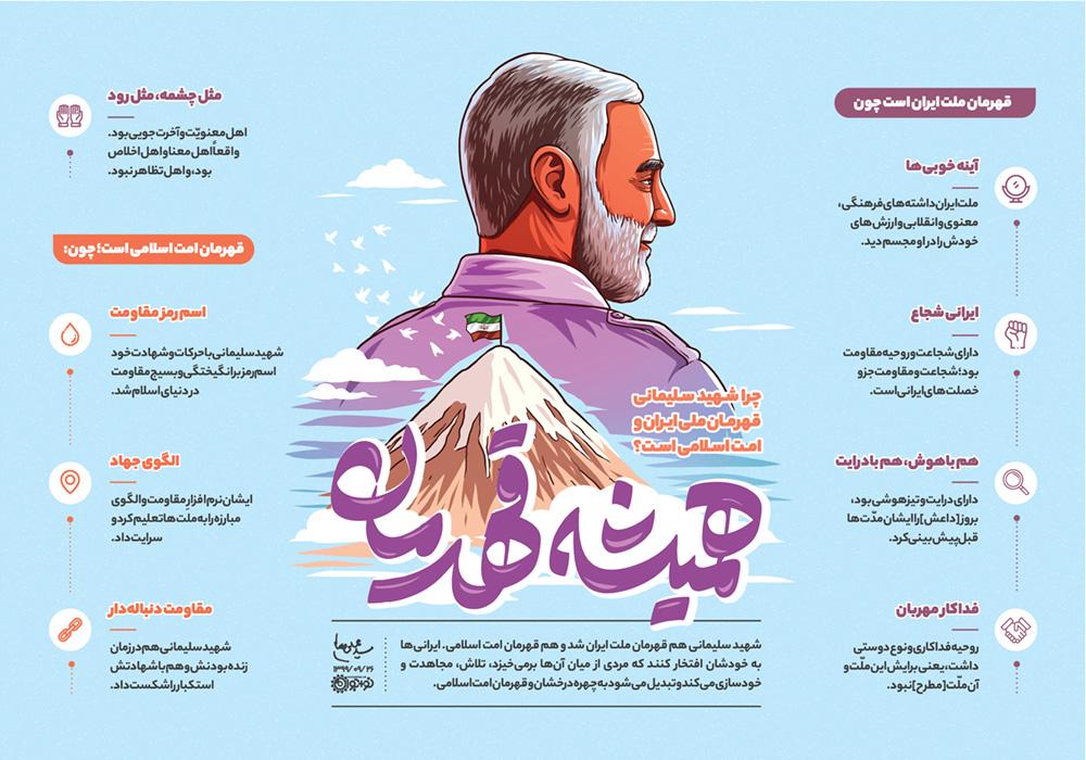قهرمان اصلی ملت ایران و ملت اسلامی